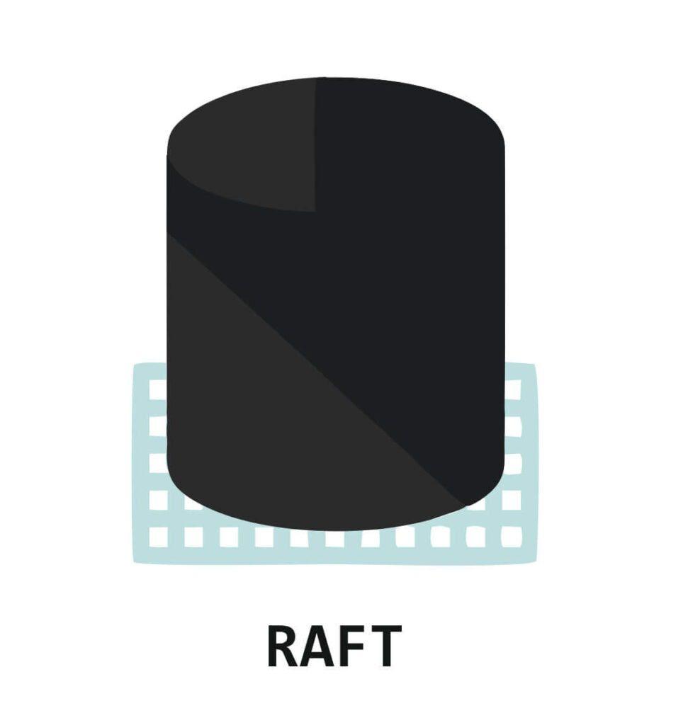 3D printing raft